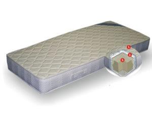 Memory Comfort matrac